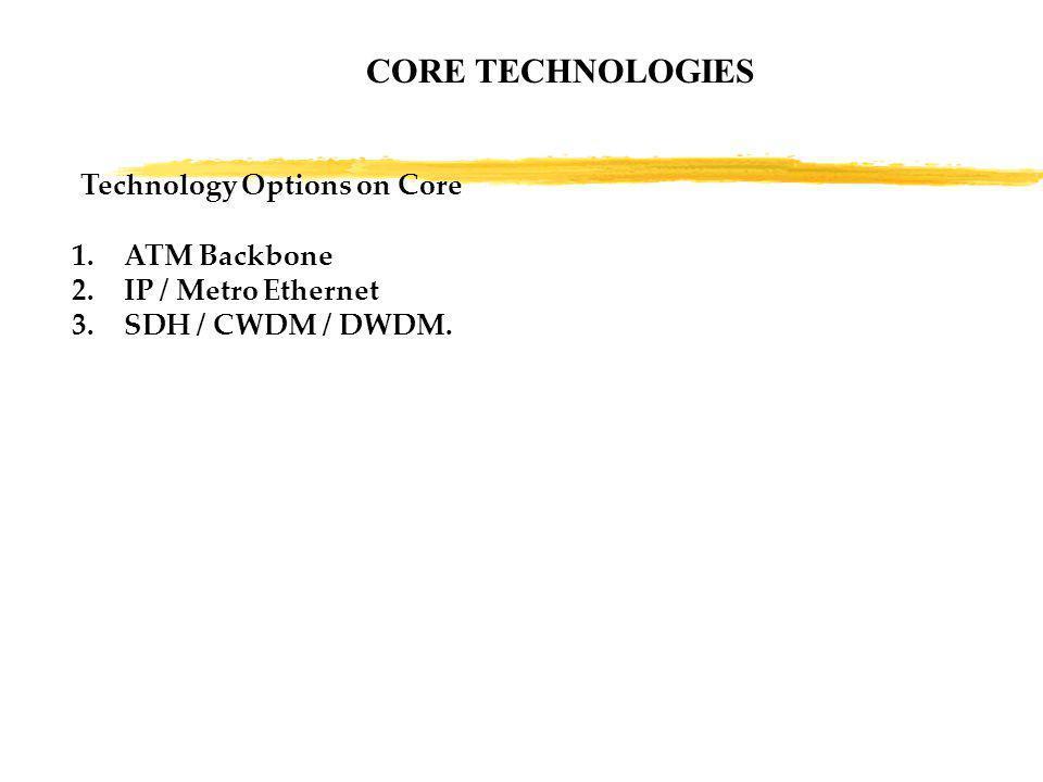 CORE TECHNOLOGIES Technology Options on Core 1.ATM Backbone 2.IP / Metro Ethernet 3.SDH / CWDM / DWDM.