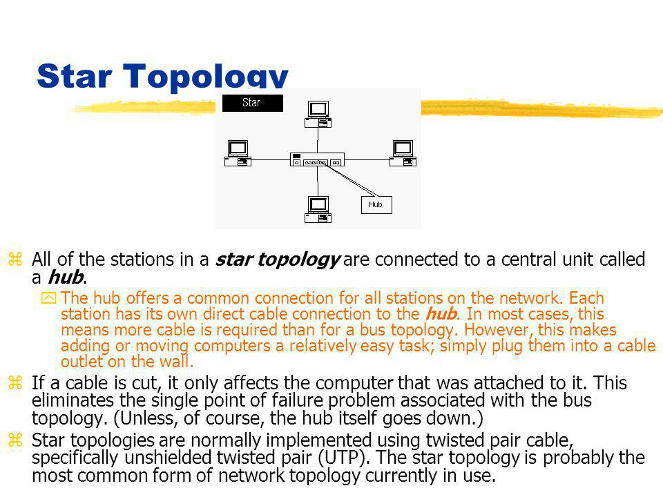 Star Topology zAll of the stations in a star topology are connected to a central unit called a hub. yThe hub offers a common connection for all statio