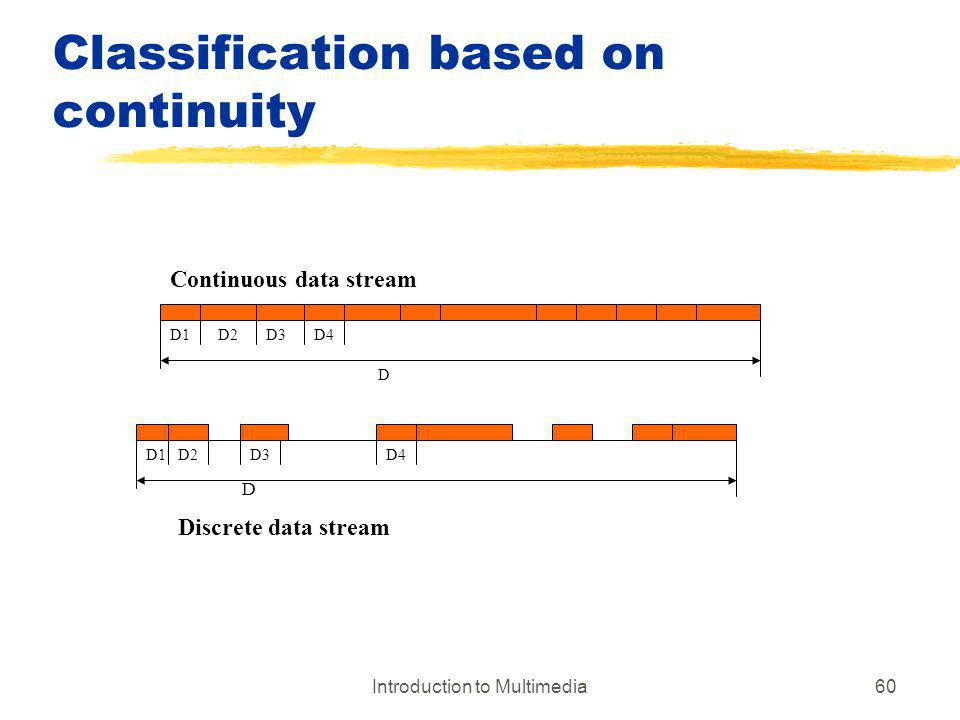 Introduction to Multimedia60 Classification based on continuity Continuous data stream Discrete data stream D D1D2D3D4 D D1D2D3D4
