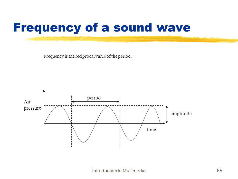 Introduction to Multimedia65 Frequency of a sound wave period amplitude time Air pressure Frequency is the reciprocal value of the period.