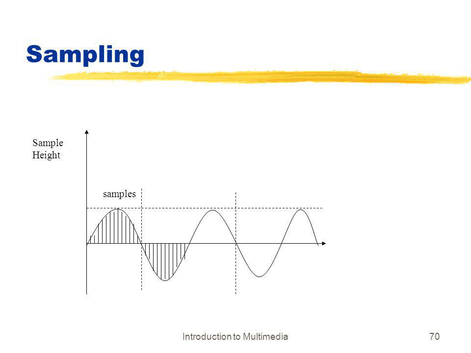 Introduction to Multimedia70 Sampling samples Sample Height