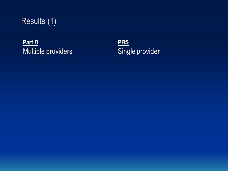 Results (1) Part DPBS Multiple providersSingle provider