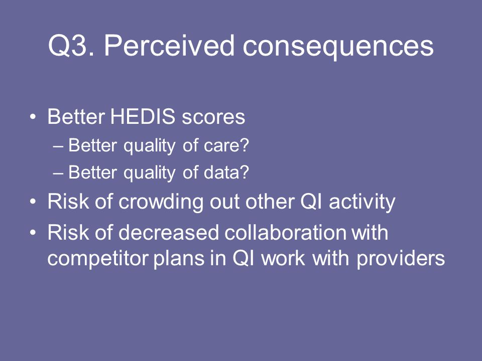 Q3. Perceived consequences Better HEDIS scores –Better quality of care.