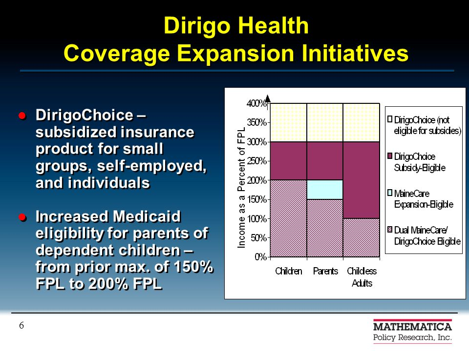 6 Dirigo Health Coverage Expansion Initiatives DirigoChoice – subsidized insurance product for small groups, self-employed, and individuals Increased