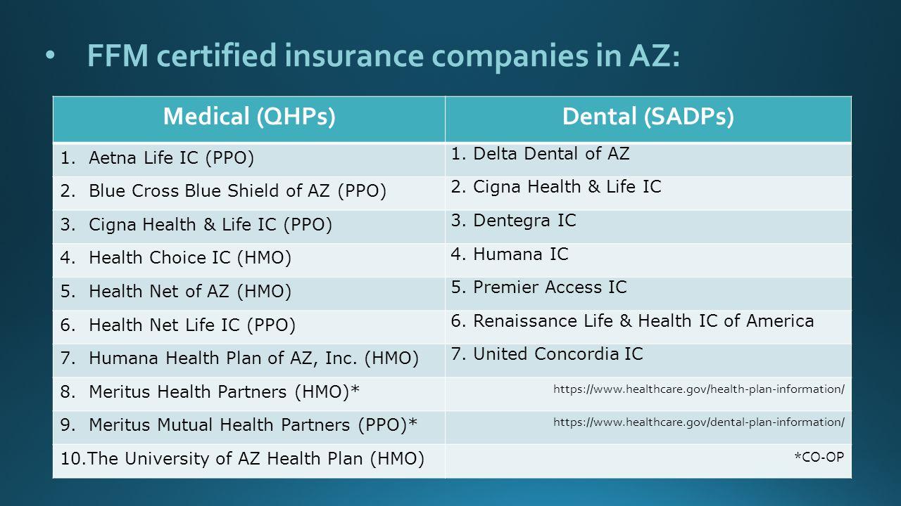 FFM certified insurance companies in AZ: Medical (QHPs)Dental (SADPs) 1.