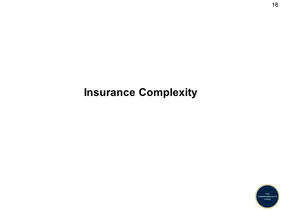 16 Insurance Complexity