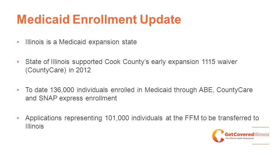 Medicaid Enrollment Update Illinois is a Medicaid expansion state State of Illinois supported Cook County's early expansion 1115 waiver (CountyCare) in 2012 To date 136,000 individuals enrolled in Medicaid through ABE, CountyCare and SNAP express enrollment Applications representing 101,000 individuals at the FFM to be transferred to Illinois