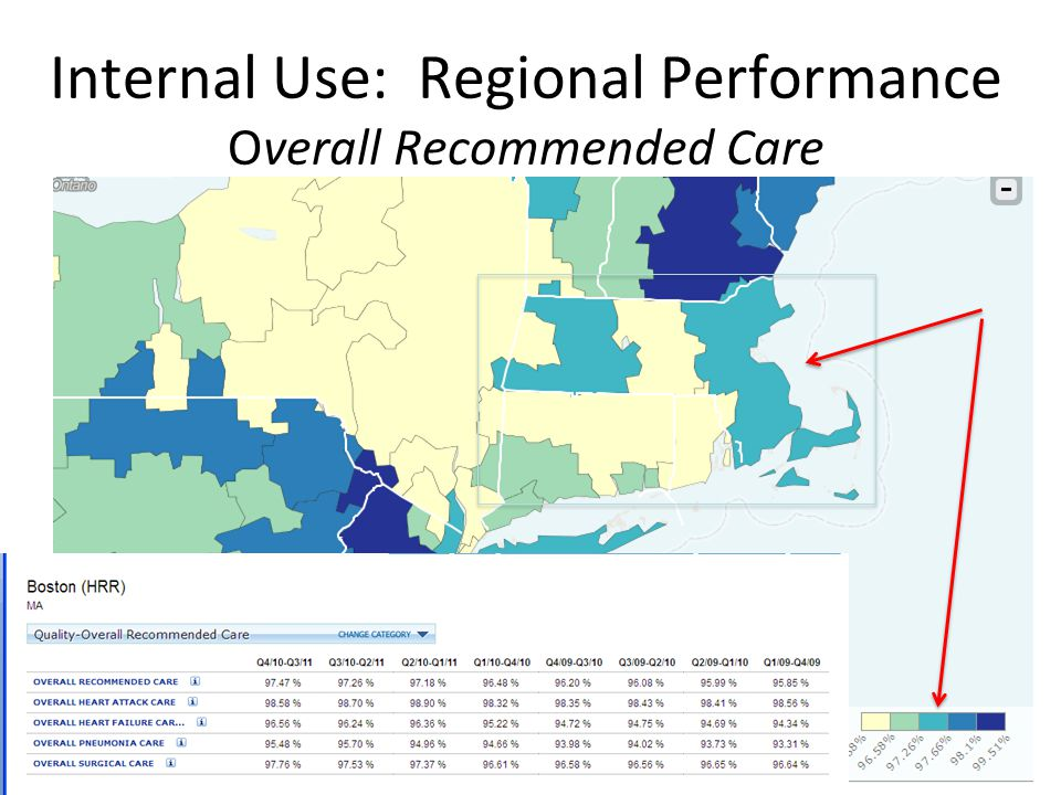 Internal Use: Regional Performance Overall Recommended Care