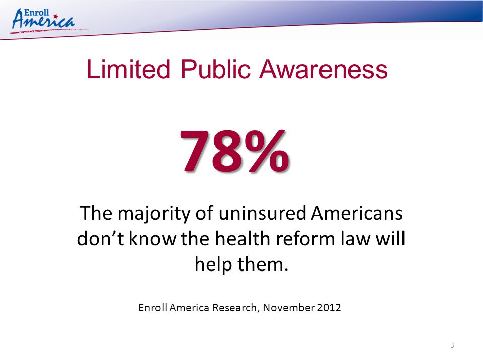 Limited Public Awareness The majority of uninsured Americans don't know the health reform law will help them. 3 Enroll America Research, November 2012