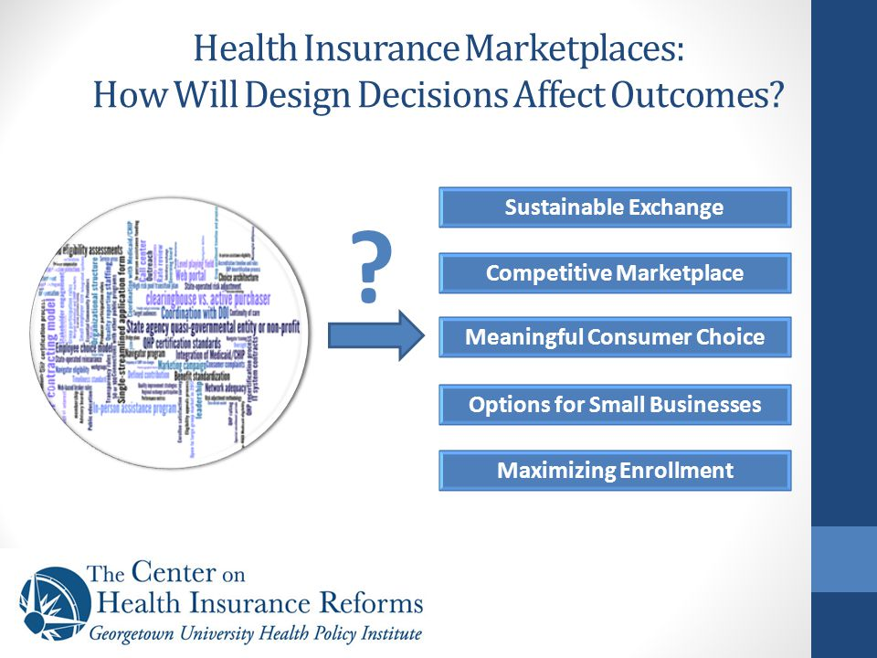 Health Insurance Marketplaces: How Will Design Decisions Affect Outcomes? ? Sustainable Exchange Competitive Marketplace Meaningful Consumer Choice Op