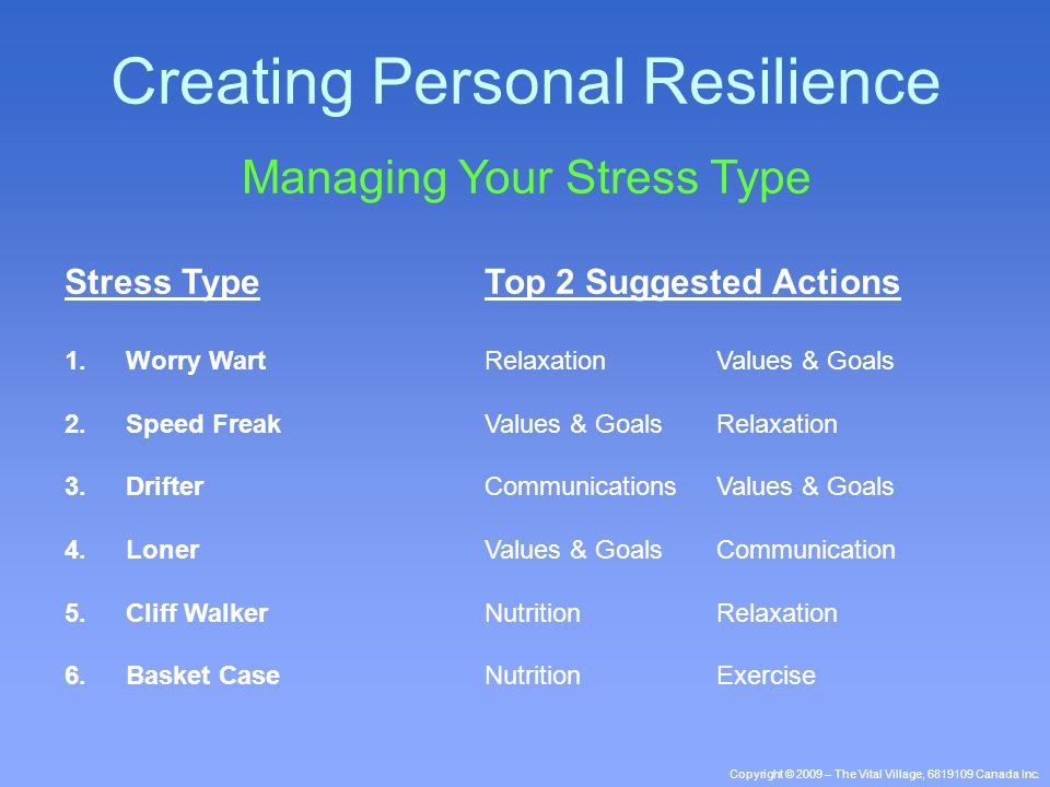 Copyright © 2009 – The Vital Village, 6819109 Canada Inc. Managing Your Stress Type Stress TypeTop 2 Suggested Actions 1.Worry WartRelaxation Values &