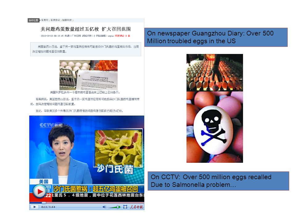 On newspaper Guangzhou Diary: Over 500 Million troubled eggs in the US On CCTV: Over 500 million eggs recalled Due to Salmonella problem…