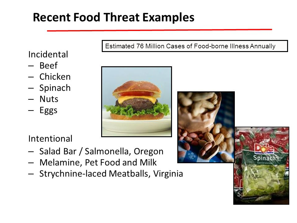 Recent Food Threat Examples Incidental – Beef – Chicken – Spinach – Nuts – Eggs Intentional – Salad Bar / Salmonella, Oregon – Melamine, Pet Food and Milk – Strychnine-laced Meatballs, Virginia Estimated 76 Million Cases of Food-borne Illness Annually