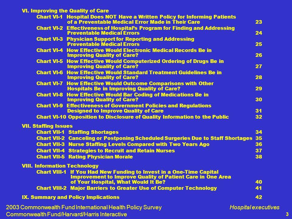 2003 Commonwealth Fund International Health Policy Survey Commonwealth Fund/Harvard/Harris Interactive Hospital executives 24 Chart VI-2.