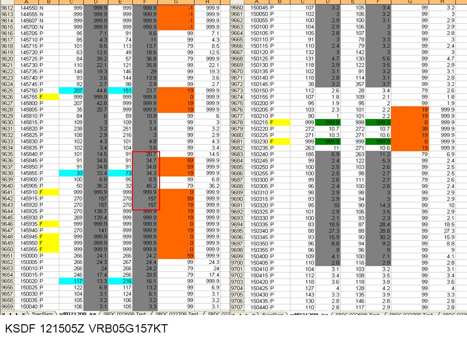 KSDF 121505Z VRB05G157KT