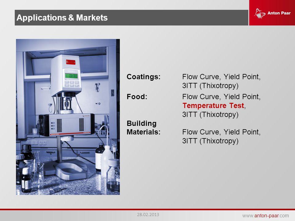 www.anton-paar.com Applications & Markets Coatings:Flow Curve, Yield Point, 3ITT (Thixotropy) Food:Flow Curve, Yield Point, Temperature Test, 3ITT (Th