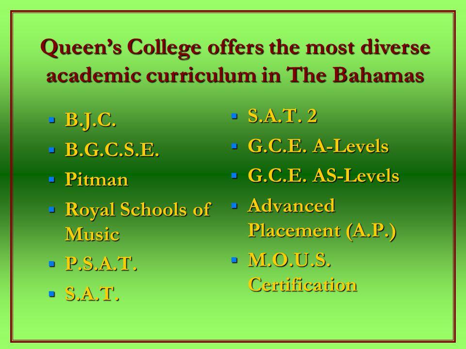 BBBB.J.C. BBBB.G.C.S.E. PPPPitman RRRRoyal Schools of Music PPPP.S.A.T.