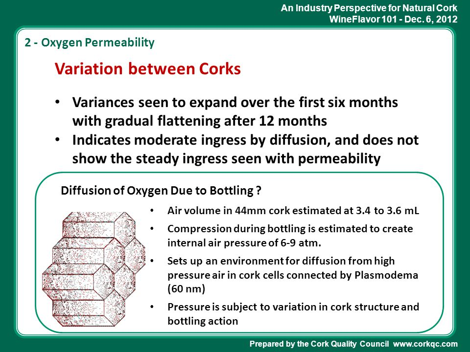 An Industry Perspective for Natural Cork WineFlavor 101 - Dec. 6, 2012 Prepared by the Cork Quality Council www.corkqc.com 2 - Oxygen Permeability Var