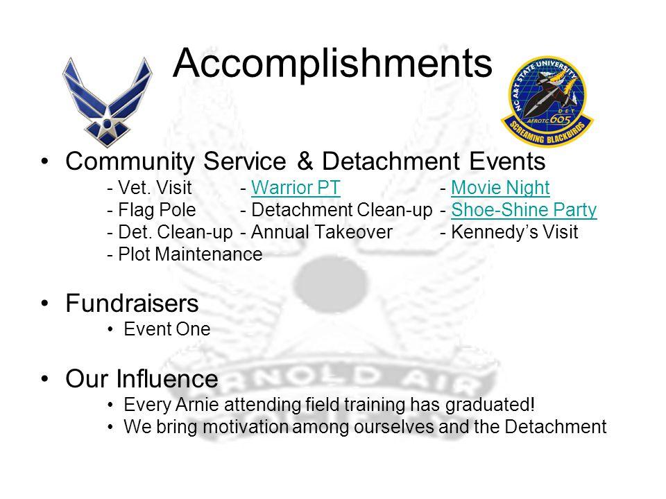Accomplishments Community Service & Detachment Events - Vet.