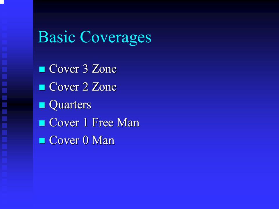 Basic Coverages Cover 3 Zone Cover 3 Zone Cover 2 Zone Cover 2 Zone Quarters Quarters Cover 1 Free Man Cover 1 Free Man Cover 0 Man Cover 0 Man