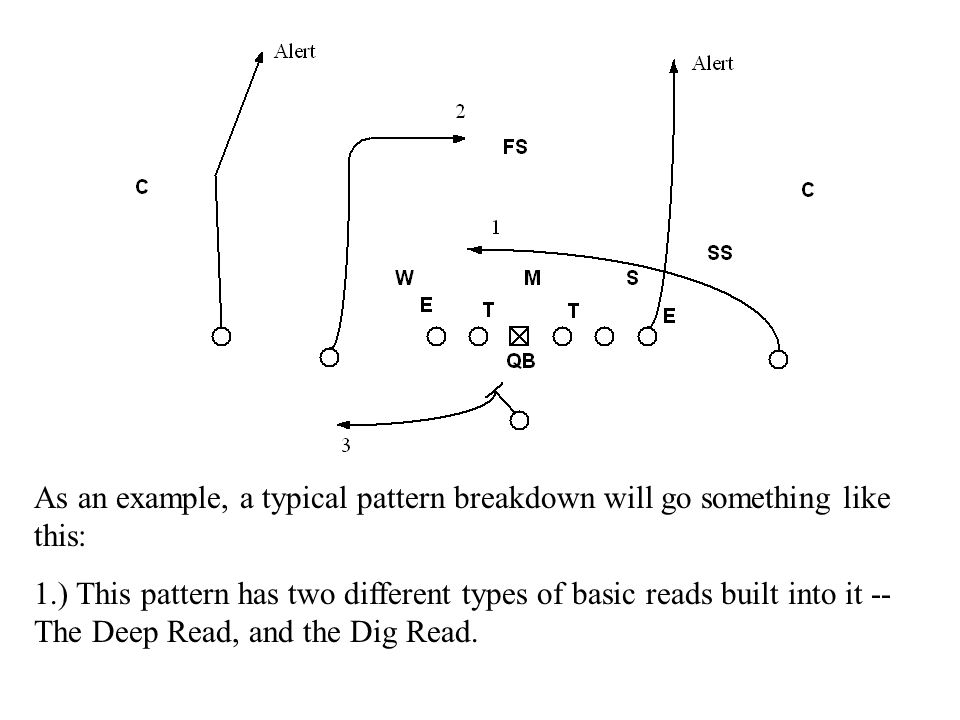 As an example, a typical pattern breakdown will go something like this: 1.) This pattern has two different types of basic reads built into it -- The D