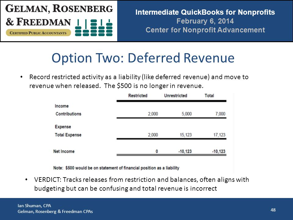 Intermediate QuickBooks for Nonprofits February 6, 2014 Center for Nonprofit Advancement Ian Shuman, CPA Gelman, Rosenberg & Freedman CPAs Option Two: Deferred Revenue 48 Record restricted activity as a liability (like deferred revenue) and move to revenue when released.