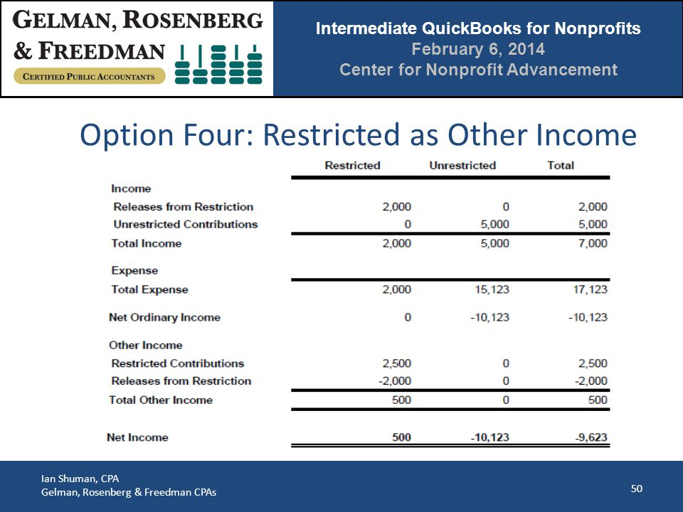 Intermediate QuickBooks for Nonprofits February 6, 2014 Center for Nonprofit Advancement Ian Shuman, CPA Gelman, Rosenberg & Freedman CPAs Option Four: Restricted as Other Income 50