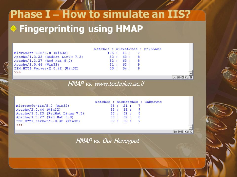 Phase I – How to simulate an IIS. Fingerprinting using HMAP HMAP vs.