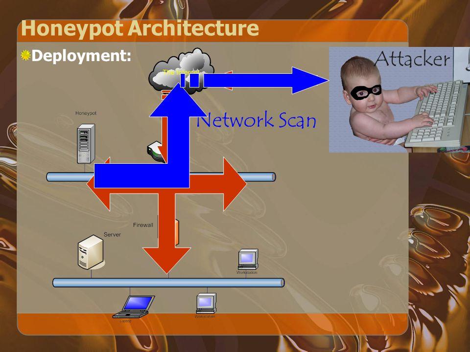 Honeypot Architecture Deployment: Attacker Network Scan