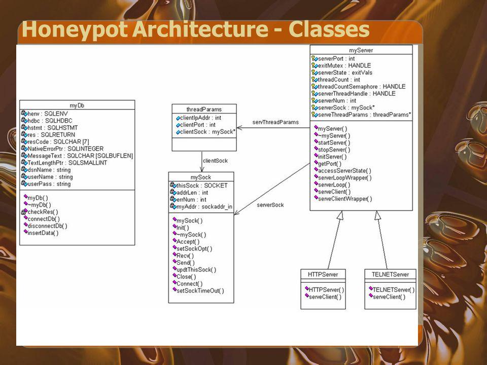 Honeypot Architecture - Classes