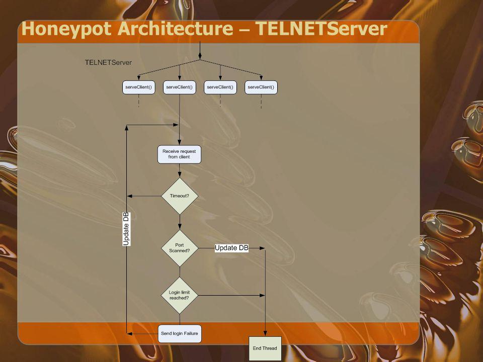 Honeypot Architecture – TELNETServer