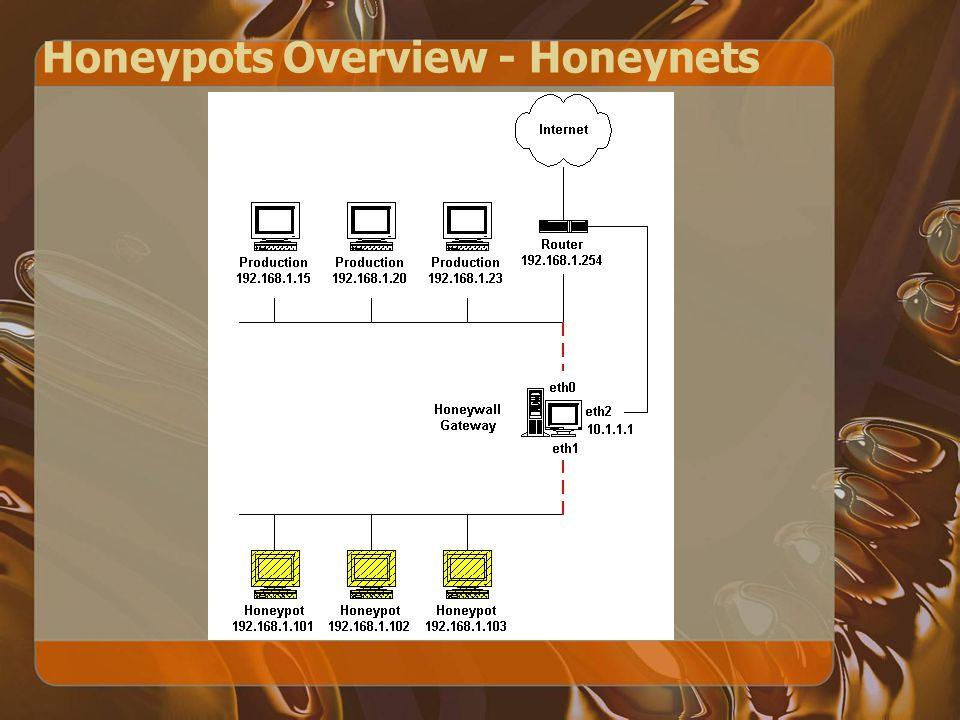 Honeypots Overview - Honeynets
