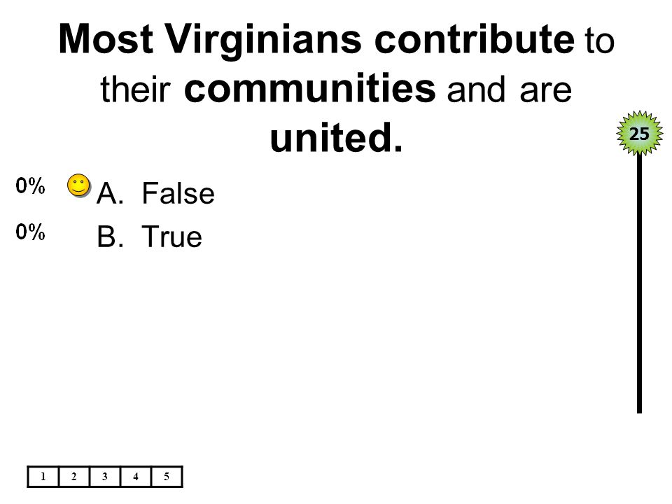 Communities are_______.12345 A.Places were groups of people live.