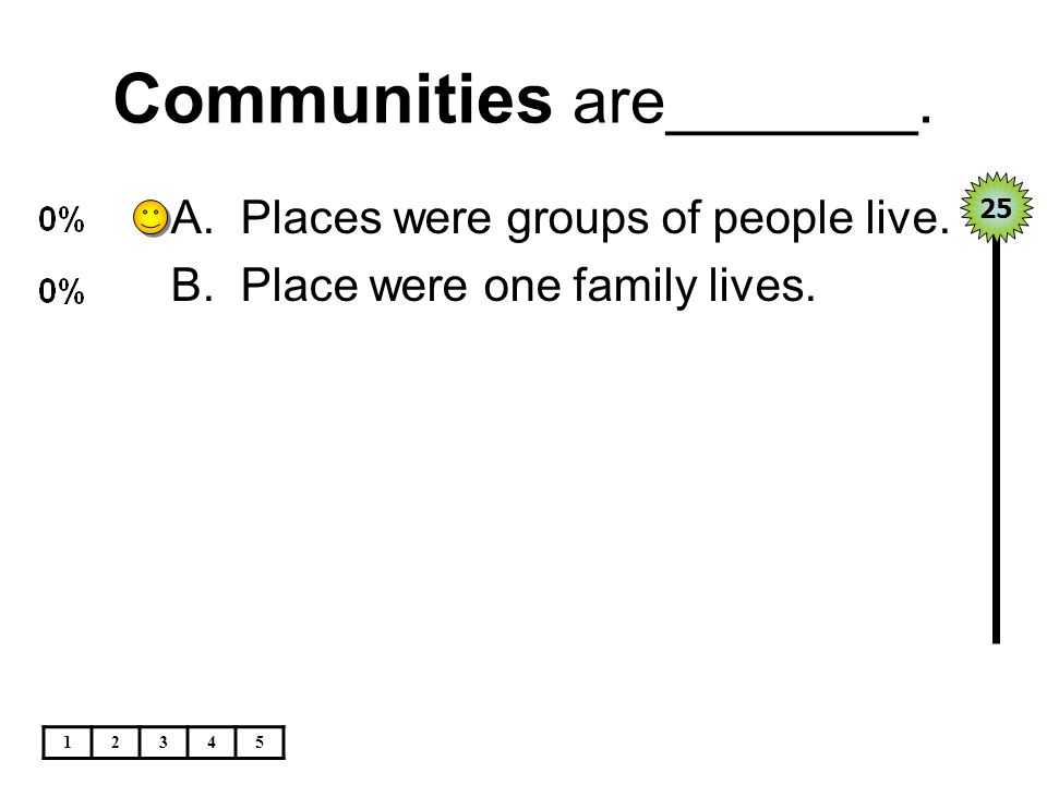 Communities are_______. 12345 A.Places were groups of people live. B.Place were one family lives. 25
