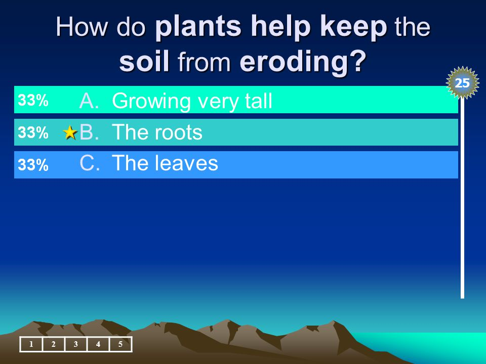 How do plants help keep the soil from eroding.