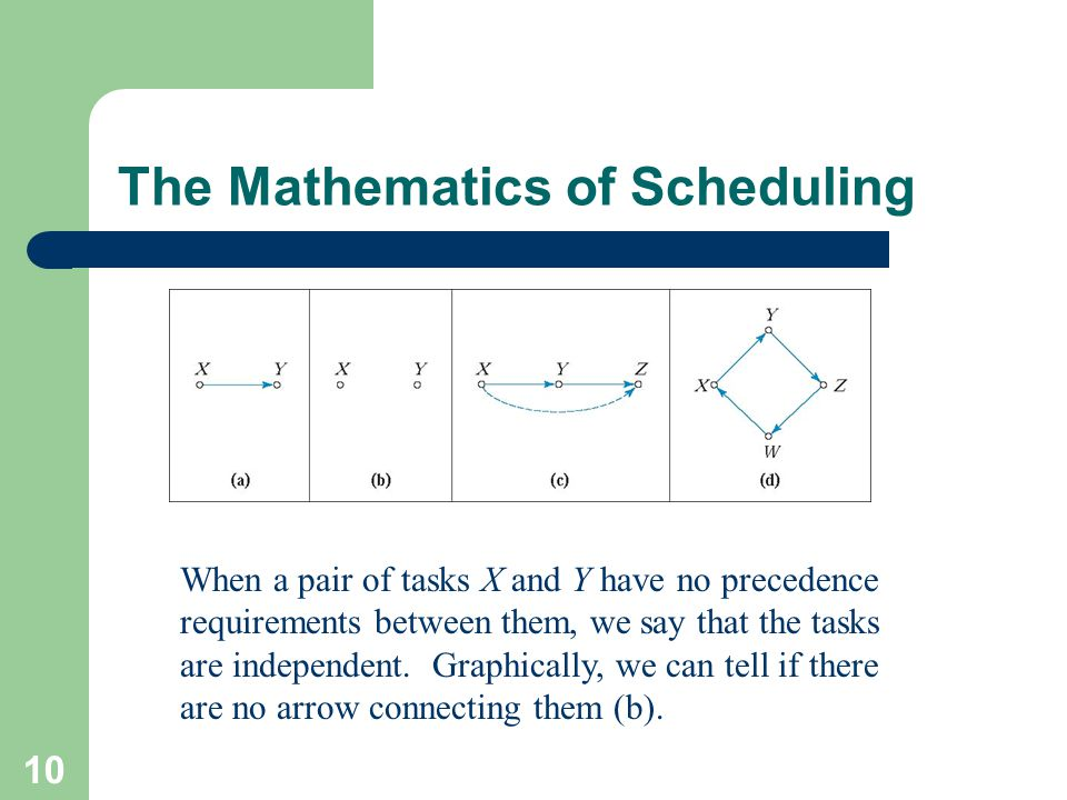 10 The Mathematics of Scheduling When a pair of tasks X and Y have no precedence requirements between them, we say that the tasks are independent. Gra