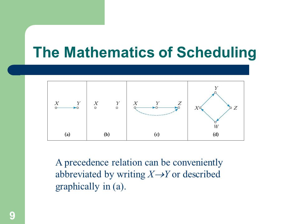 50 The Mathematics of Scheduling In this section, we will briefly discuss what happens to scheduling problems in the special case when there are no precedence relations to worry about.