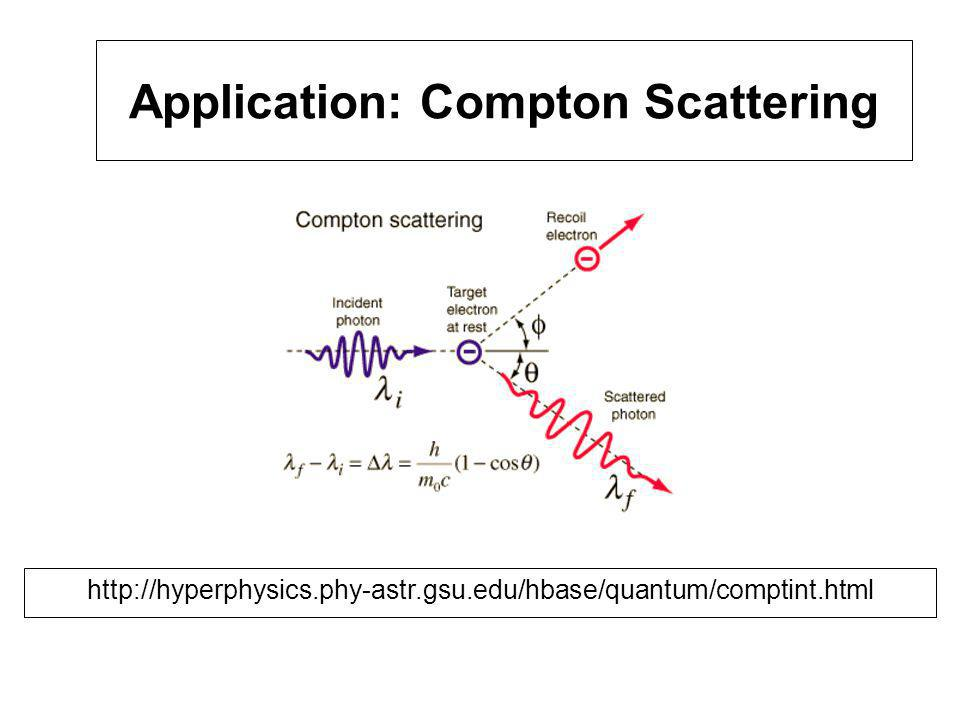Application: Compton Scattering http://hyperphysics.phy-astr.gsu.edu/hbase/quantum/comptint.html