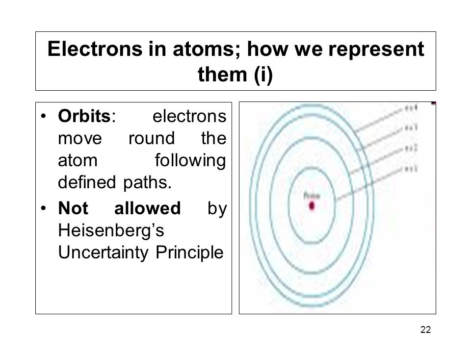 22 Electrons in atoms; how we represent them (i) Orbits: electrons move round the atom following defined paths.