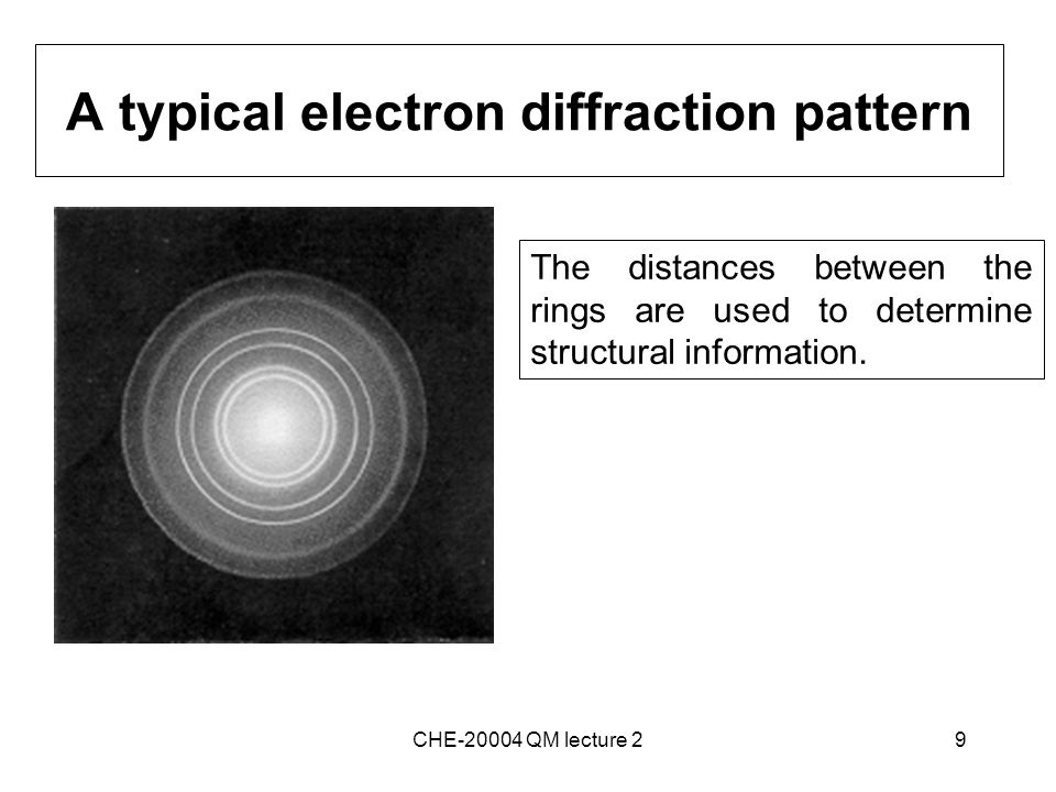 10 Low Energy Electron Diffraction (LEED) Electrons do not penetrate far into crystals (why?), so they can be used to study the surfaces of crystals.