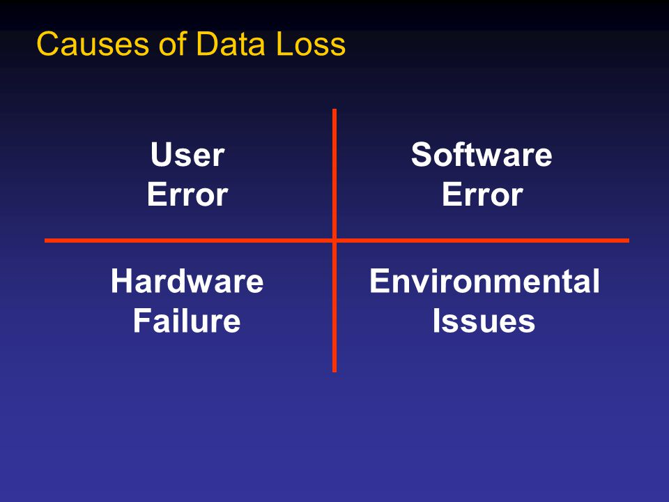Causes of Data Loss User Error Software Error Environmental Issues Hardware Failure