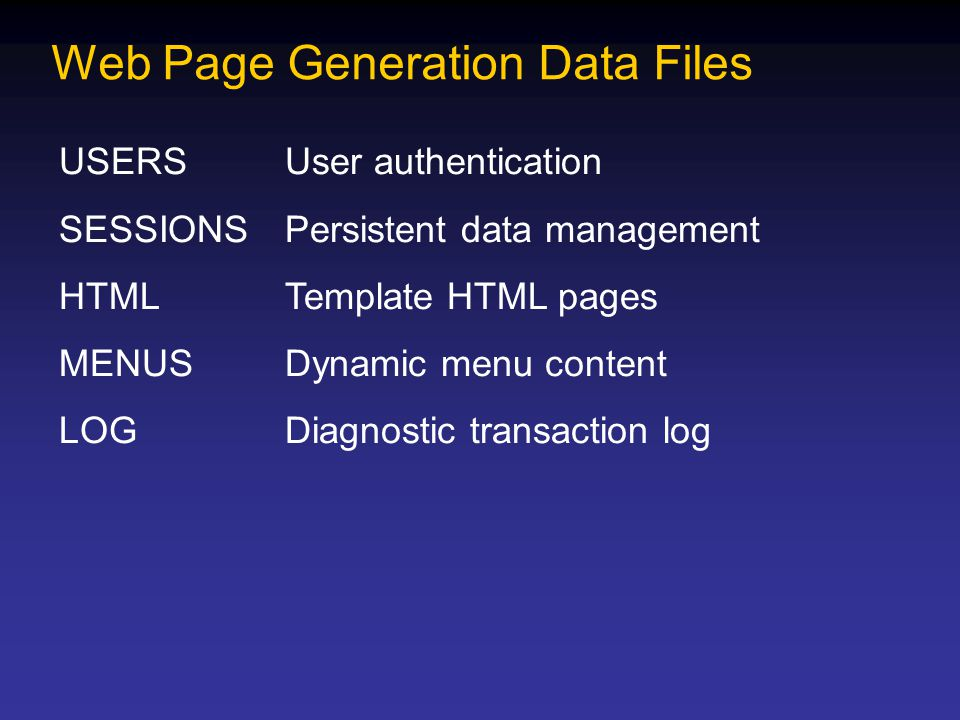 Web Page Generation Data Files USERSUser authentication SESSIONSPersistent data management HTMLTemplate HTML pages MENUSDynamic menu content LOGDiagnostic transaction log