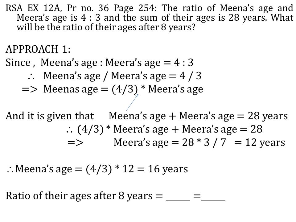 APPROACH 2: Let Meena's age be 4x years and Meera's age be 3x years  4x + 3x = 28 => x = 4 So, Meena's age = 4*4 =16 years Meera's age = 3*4 = 12 years Ratio of their ages after 8 years = ______ :______