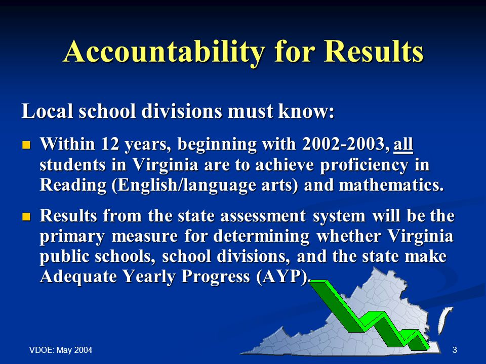 VDOE: May 2004 4 Adequate Yearly Progress Annual measurable objectives must be met by all of the following subgroups of students: Annual measurable objectives must be met by all of the following subgroups of students: Students with disabilities Students with disabilities Economically disadvantaged Economically disadvantaged students students Limited English proficient Limited English proficient students students Major racial/ethnic groups Major racial/ethnic groups Black (not of Hispanic origin), White (not of Hispanic origin), Hispanic Black (not of Hispanic origin), White (not of Hispanic origin), Hispanic