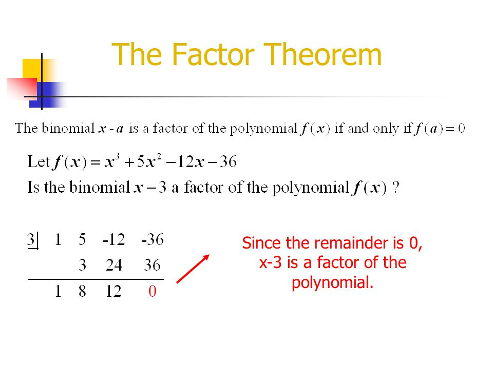 The Factor Theorem Since the remainder is 0, x-3 is a factor of the polynomial.