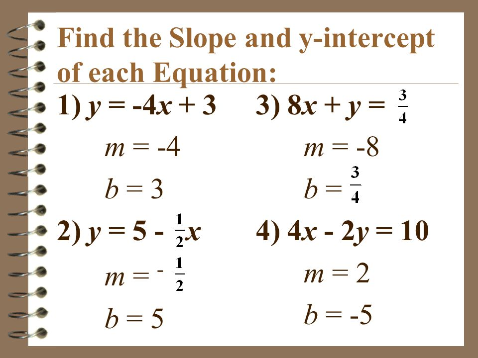Find the Slope and y-intercept of each Equation: 1) y = -4x + 3 m = -4 b = 3 2) y = 5 - x m = - b = 5 3) 8x + y = m = -8 b = 4) 4x - 2y = 10 m = 2 b =
