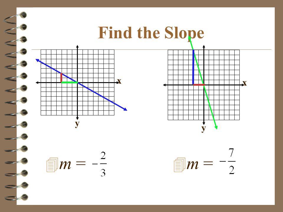 Find the Slope x y x y 4 m =