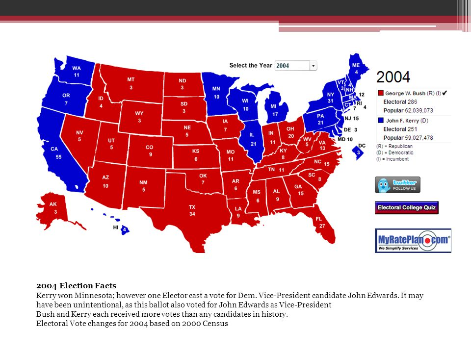 2004 Election Facts Kerry won Minnesota; however one Elector cast a vote for Dem.