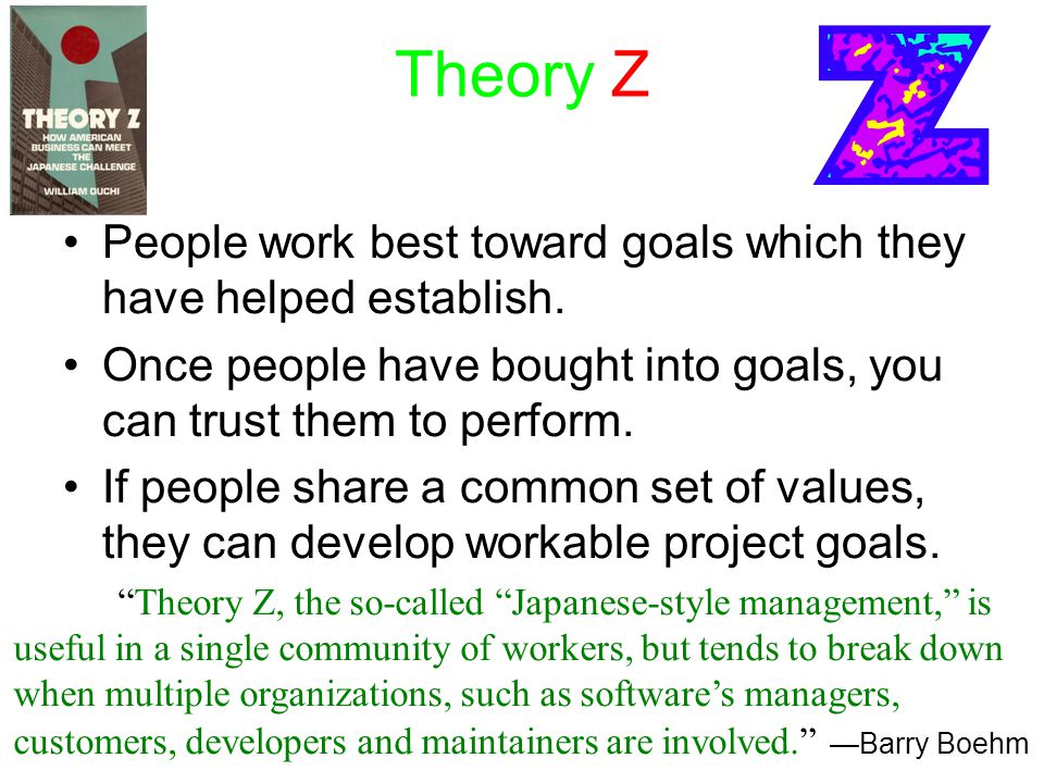 Theory Z People work best toward goals which they have helped establish.
