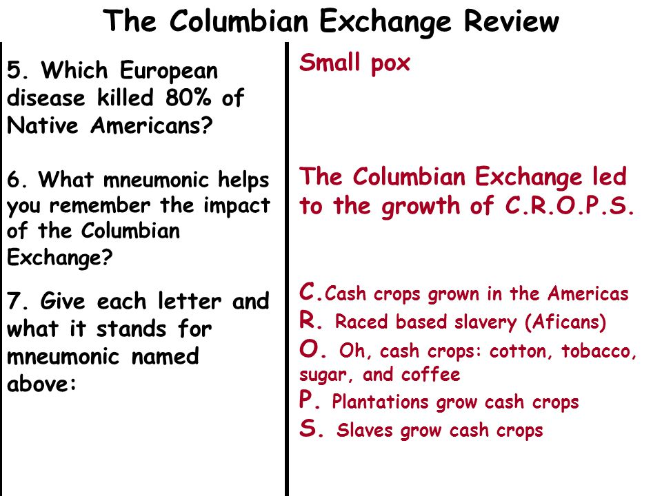 5. Which European disease killed 80% of Native Americans? 6. What mneumonic helps you remember the impact of the Columbian Exchange? 7. Give each lett